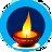 Individual Samskars Rituals of Hinduism